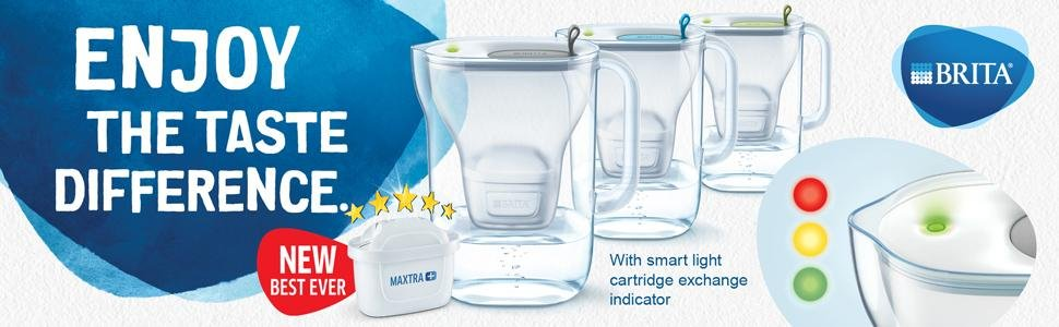 Cana-filtranta-Brita-style-indicator-led-smart