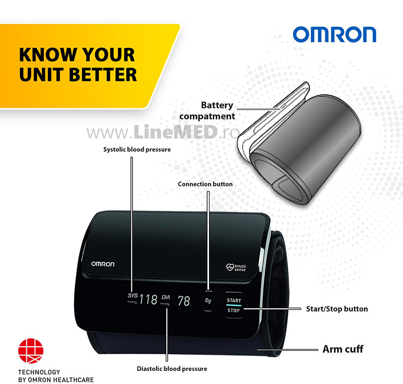 Omron-evolv-tensiometru-functii-linemed